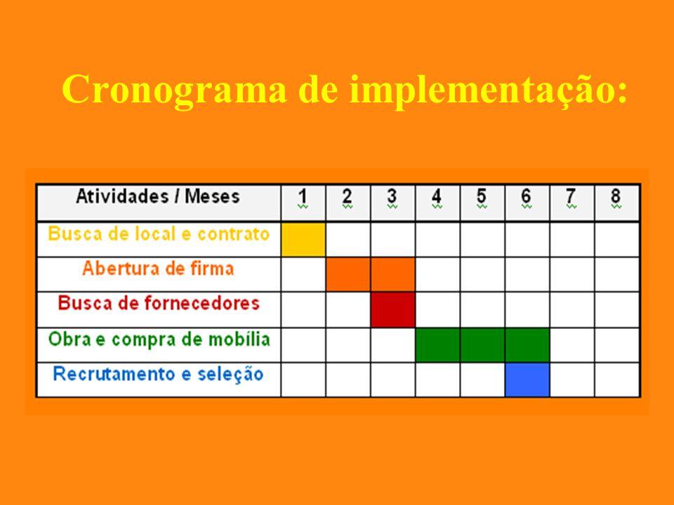 Cronograma de implementação: