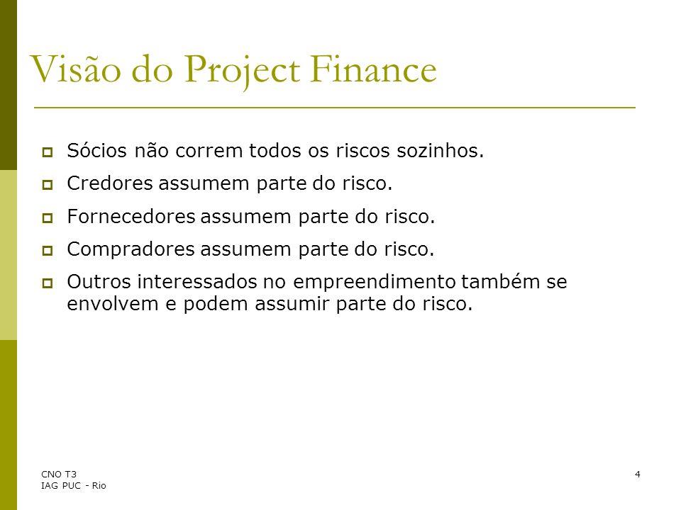 CNO T3 IAG PUC - Rio 25 Exemplo: Opção de Abandono Qual o VPL com a opção de abandono?