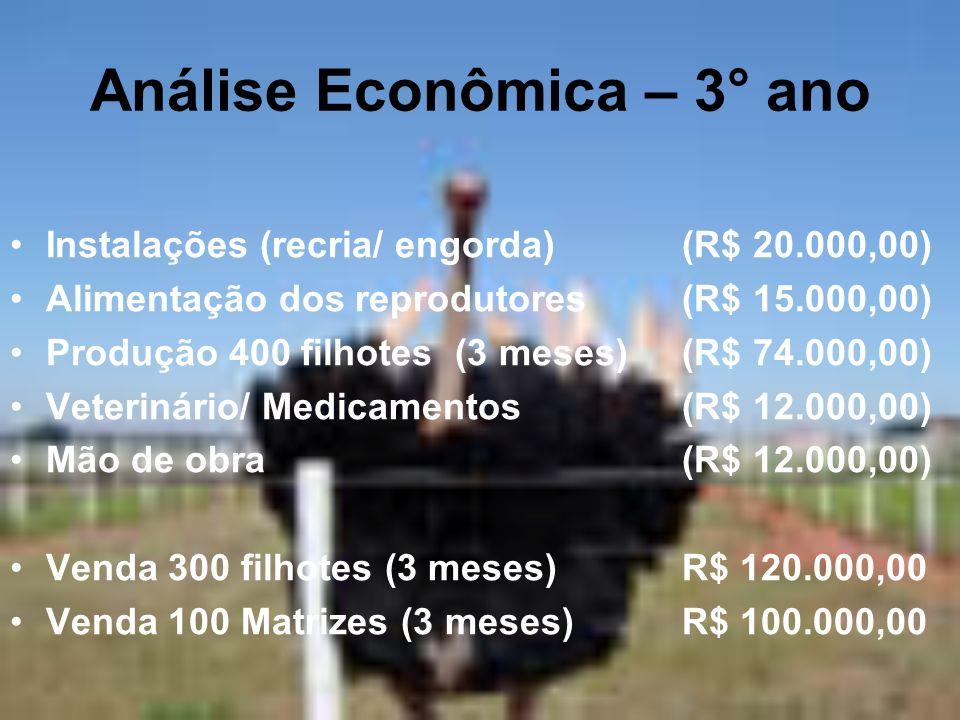 Instalações (recria/ engorda) (R$ 20.000,00) Alimentação dos reprodutores(R$ 15.000,00) Produção 400 filhotes (3 meses)(R$ 74.000,00) Veterinário/ Med