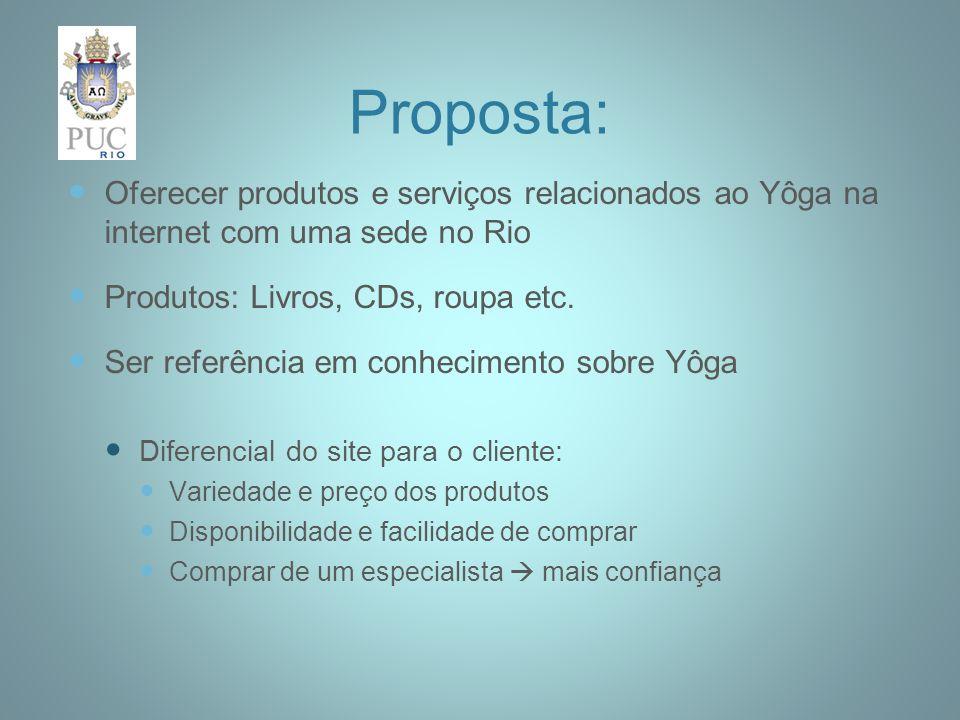 Proposta: Oferecer produtos e serviços relacionados ao Yôga na internet com uma sede no Rio Produtos: Livros, CDs, roupa etc.