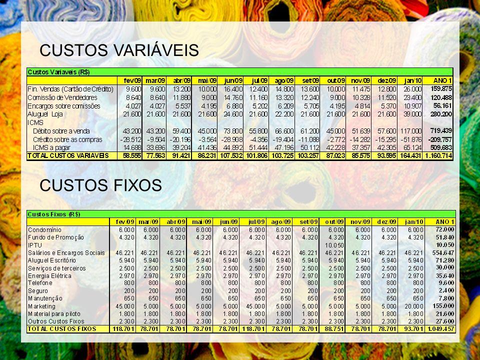 CUSTOS VARIÁVEIS CUSTOS FIXOS