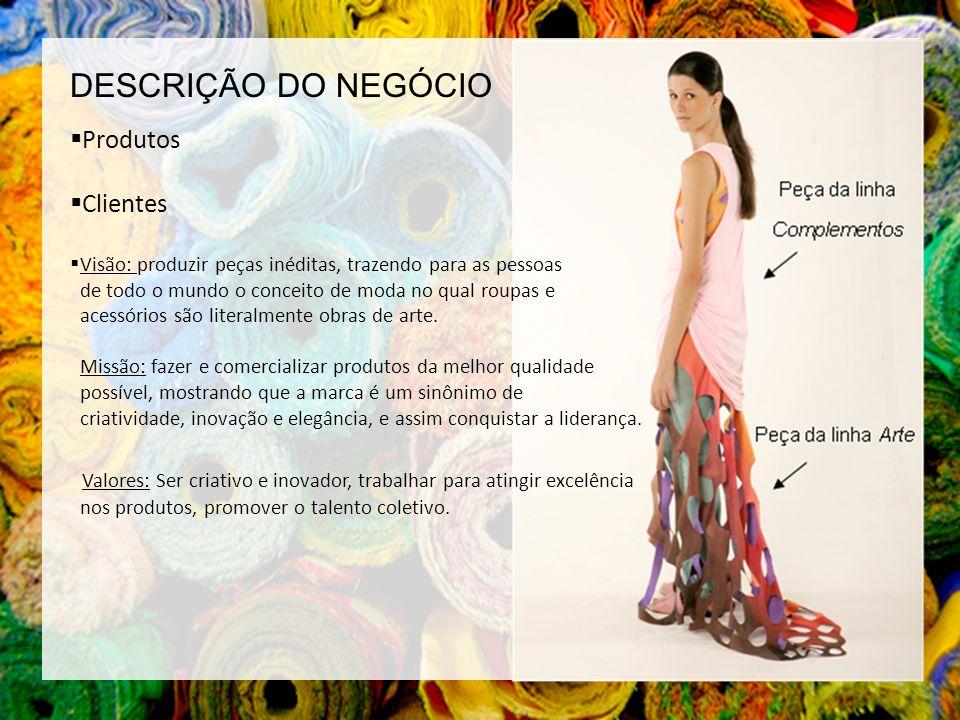 DESCRIÇÃO DO NEGÓCIO Produtos Clientes Visão: produzir peças inéditas, trazendo para as pessoas de todo o mundo o conceito de moda no qual roupas e ac