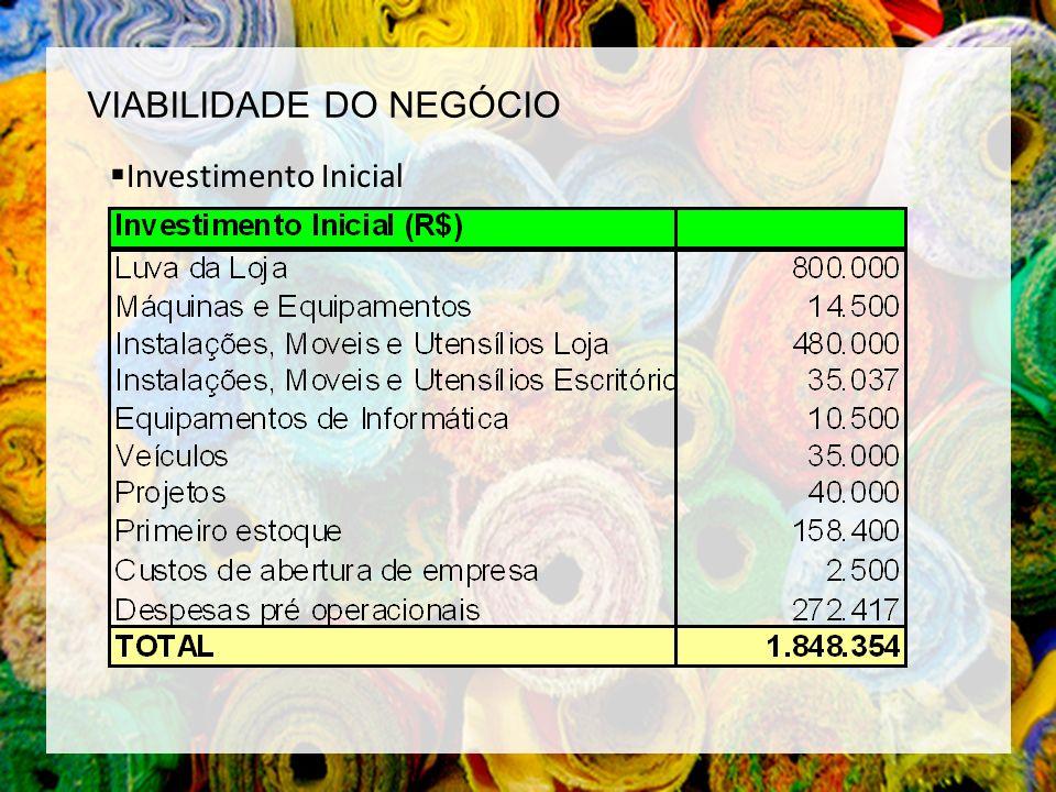 VIABILIDADE DO NEGÓCIO Investimento Inicial
