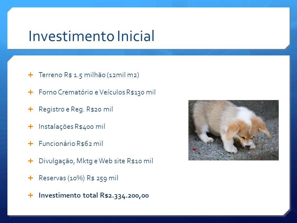 Investimento Inicial Terreno R$ 1.5 milhão (12mil m2) Forno Crematório e Veículos R$130 mil Registro e Reg. R$20 mil Instalações R$400 mil Funcionário
