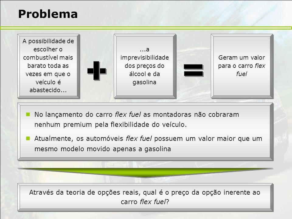 Problema A possibilidade de escolher o combustível mais barato toda as vezes em que o veículo é abastecido......a imprevisibilidade dos preços do álco