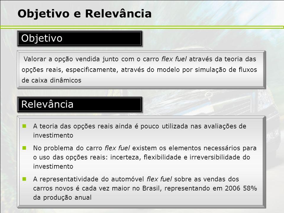 Objetivo e Relevância Valorar a opção vendida junto com o carro flex fuel através da teoria das opções reais, especificamente, através do modelo por s