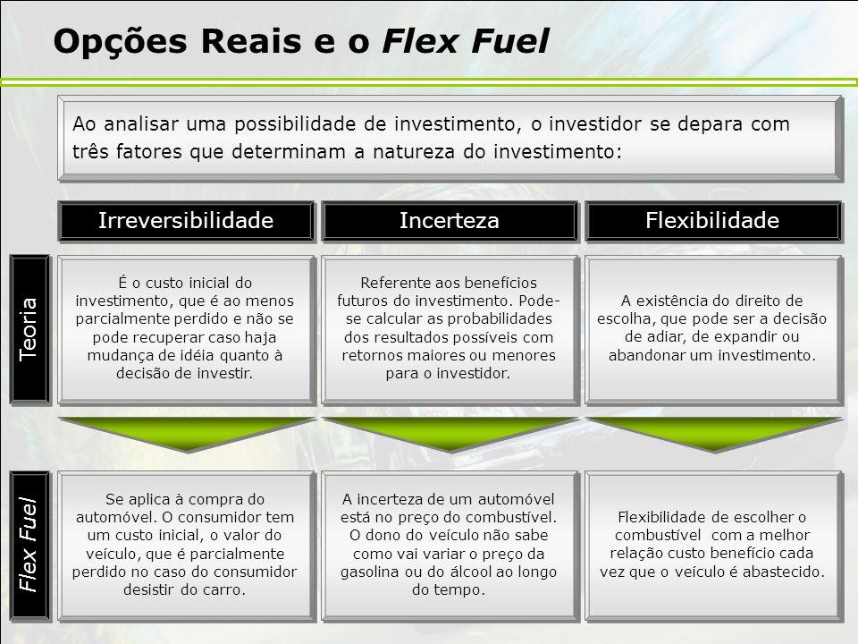 Opções Reais e o Flex Fuel Ao analisar uma possibilidade de investimento, o investidor se depara com três fatores que determinam a natureza do investi