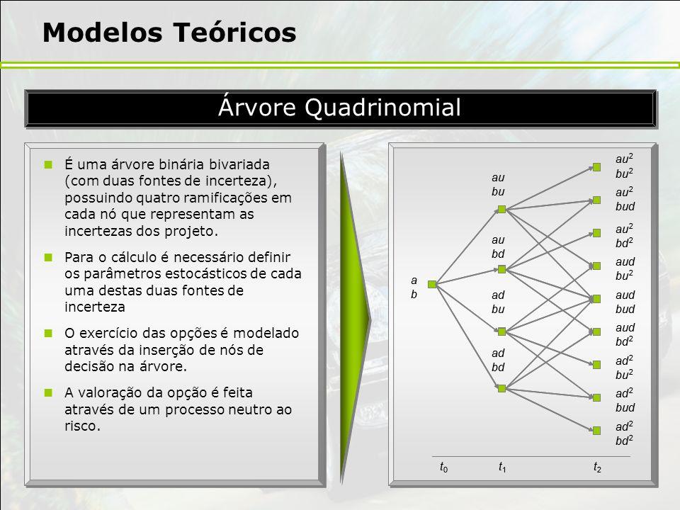 Modelos Teóricos É uma árvore binária bivariada (com duas fontes de incerteza), possuindo quatro ramificações em cada nó que representam as incertezas