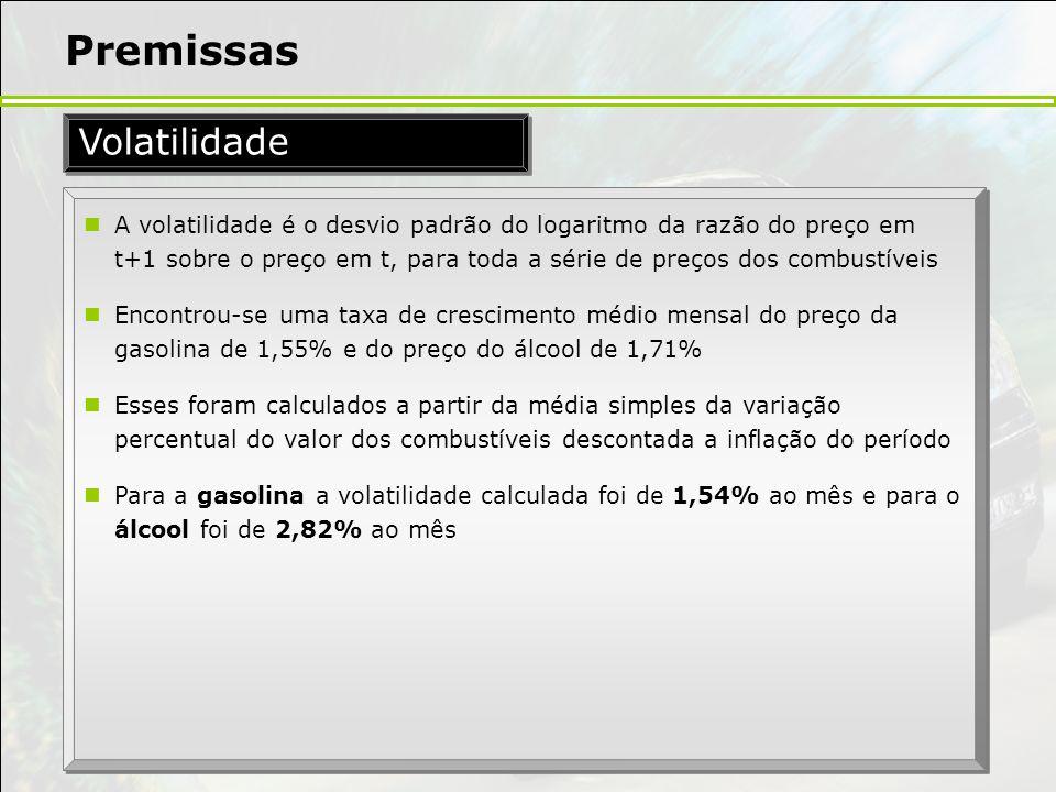 Premissas A volatilidade é o desvio padrão do logaritmo da razão do preço em t+1 sobre o preço em t, para toda a série de preços dos combustíveis Enco