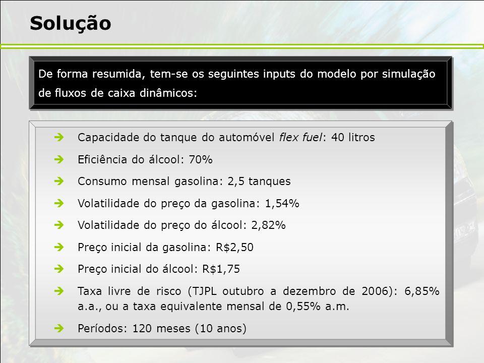 Solução De forma resumida, tem-se os seguintes inputs do modelo por simulação de fluxos de caixa dinâmicos: Capacidade do tanque do automóvel flex fue
