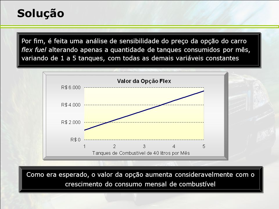 Solução Por fim, é feita uma análise de sensibilidade do preço da opção do carro flex fuel alterando apenas a quantidade de tanques consumidos por mês