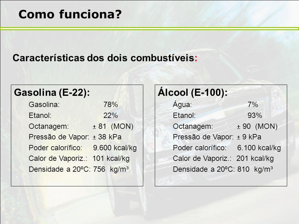 Características dos dois combustíveis: Gasolina (E-22): Gasolina: 78% Etanol:22% Octanagem: 81 (MON) Pressão de Vapor: 38 kPa Poder calorífico: 9.600
