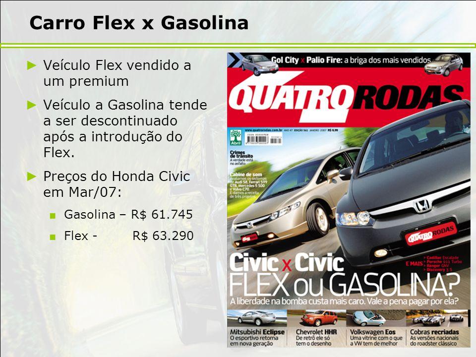 Carro Flex x Gasolina Veículo Flex vendido a um premium Veículo a Gasolina tende a ser descontinuado após a introdução do Flex. Preços do Honda Civic