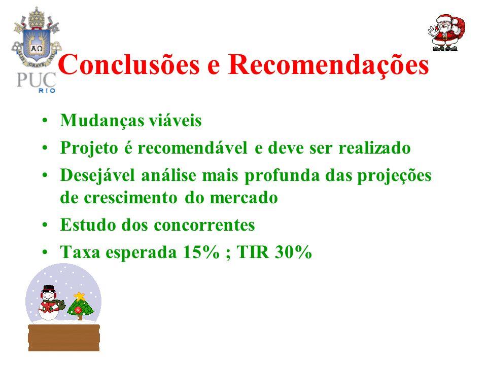 Conclusões e Recomendações Mudanças viáveis Projeto é recomendável e deve ser realizado Desejável análise mais profunda das projeções de crescimento d