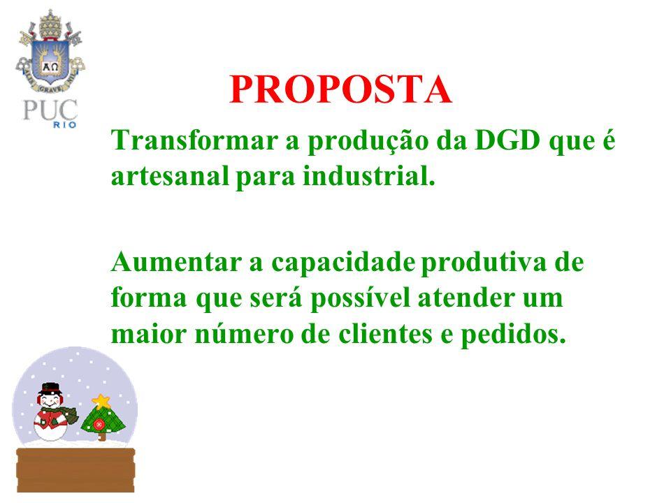 PROPOSTA Transformar a produção da DGD que é artesanal para industrial. Aumentar a capacidade produtiva de forma que será possível atender um maior nú