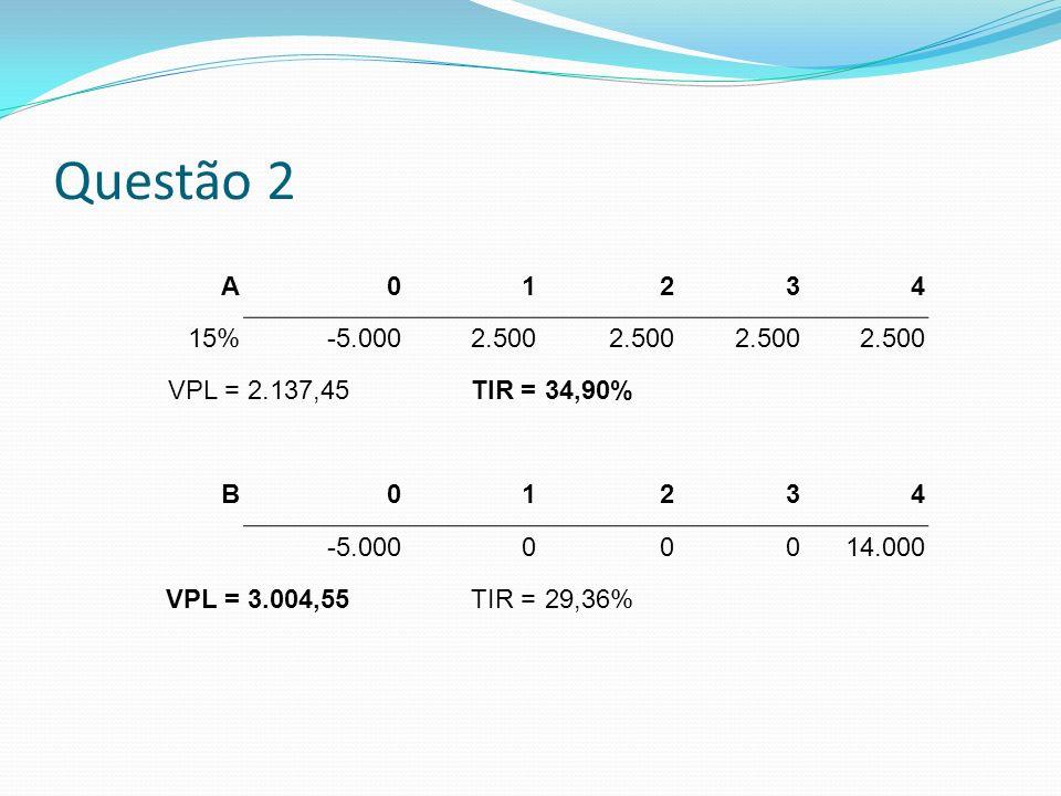 Questão 2 A01234 15%-5.0002.500 VPL =2.137,45TIR =34,90% B01234 -5.00000014.000 VPL =3.004,55TIR =29,36%