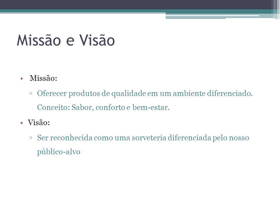 Missão e Visão Missão: Oferecer produtos de qualidade em um ambiente diferenciado. Conceito: Sabor, conforto e bem-estar. Visão: Ser reconhecida como