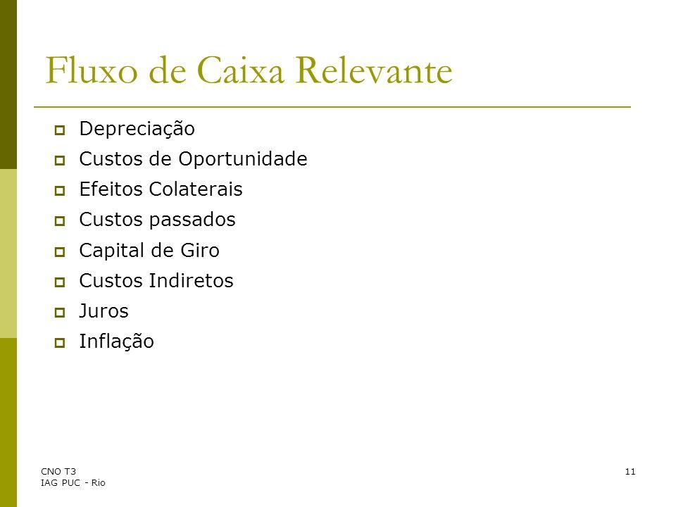 CNO T3 IAG PUC - Rio 11 Depreciação Custos de Oportunidade Efeitos Colaterais Custos passados Capital de Giro Custos Indiretos Juros Inflação Fluxo de