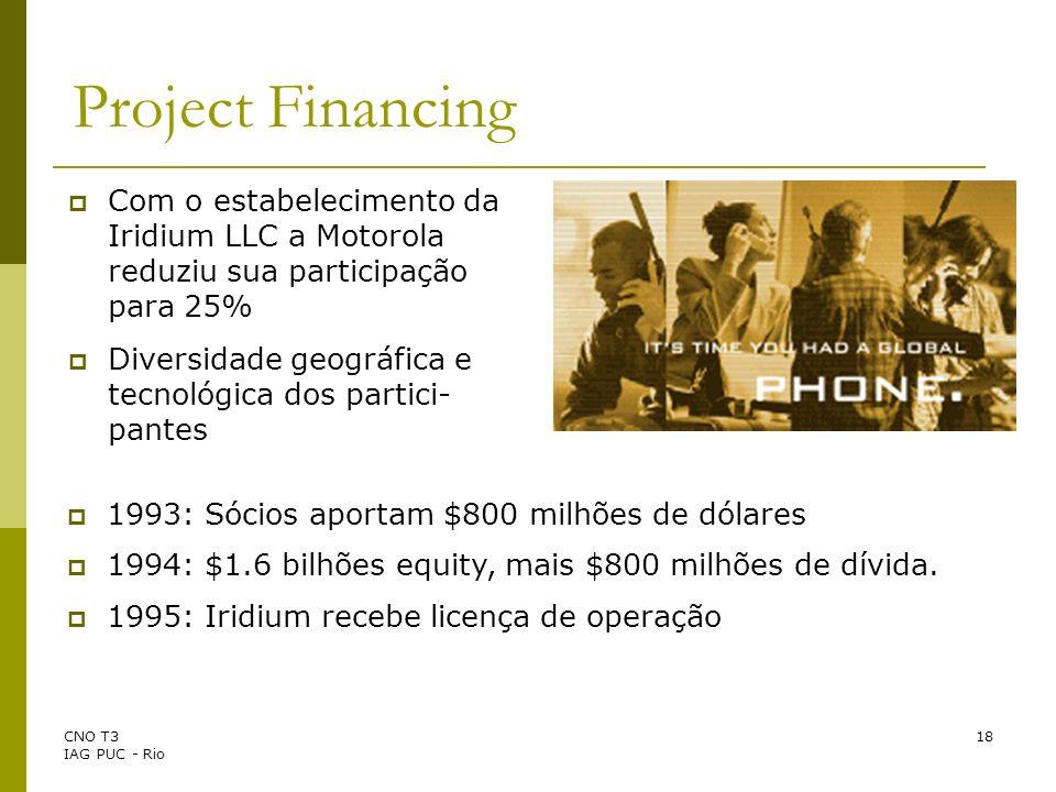 CNO T3 IAG PUC - Rio 18 Project Financing Com o estabelecimento da Iridium LLC a Motorola reduziu sua participação para 25% Diversidade geográfica e t