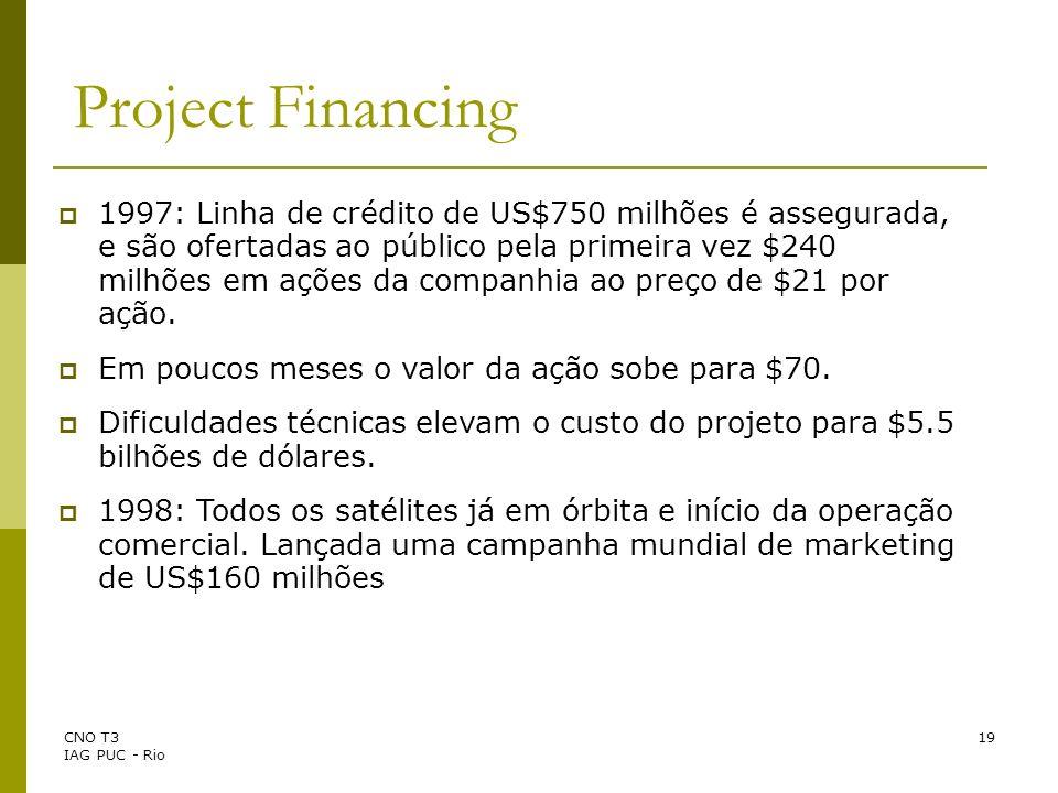 CNO T3 IAG PUC - Rio 19 Project Financing 1997: Linha de crédito de US$750 milhões é assegurada, e são ofertadas ao público pela primeira vez $240 mil