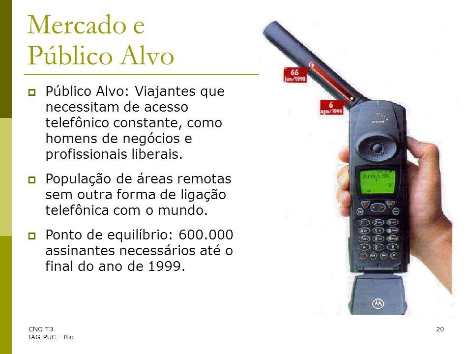 CNO T3 IAG PUC - Rio 20 Mercado e Público Alvo Público Alvo: Viajantes que necessitam de acesso telefônico constante, como homens de negócios e profis