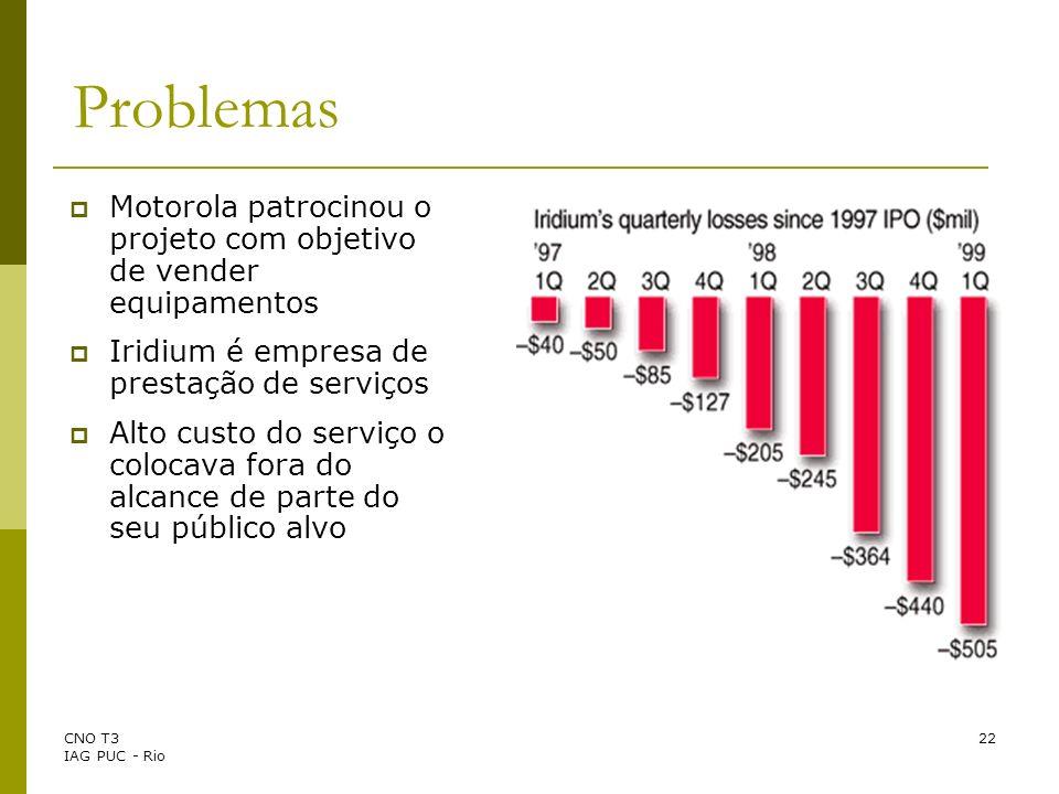 CNO T3 IAG PUC - Rio 22 Problemas Motorola patrocinou o projeto com objetivo de vender equipamentos Iridium é empresa de prestação de serviços Alto cu