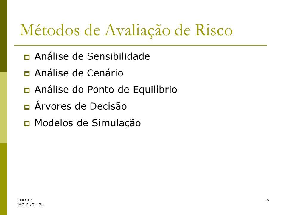 CNO T3 IAG PUC - Rio 26 Métodos de Avaliação de Risco Análise de Sensibilidade Análise de Cenário Análise do Ponto de Equilíbrio Árvores de Decisão Mo