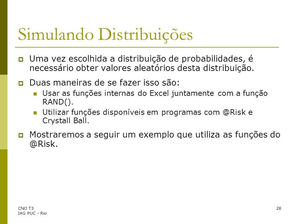 CNO T3 IAG PUC - Rio 28 Uma vez escolhida a distribuição de probabilidades, é necessário obter valores aleatórios desta distribuição. Duas maneiras de