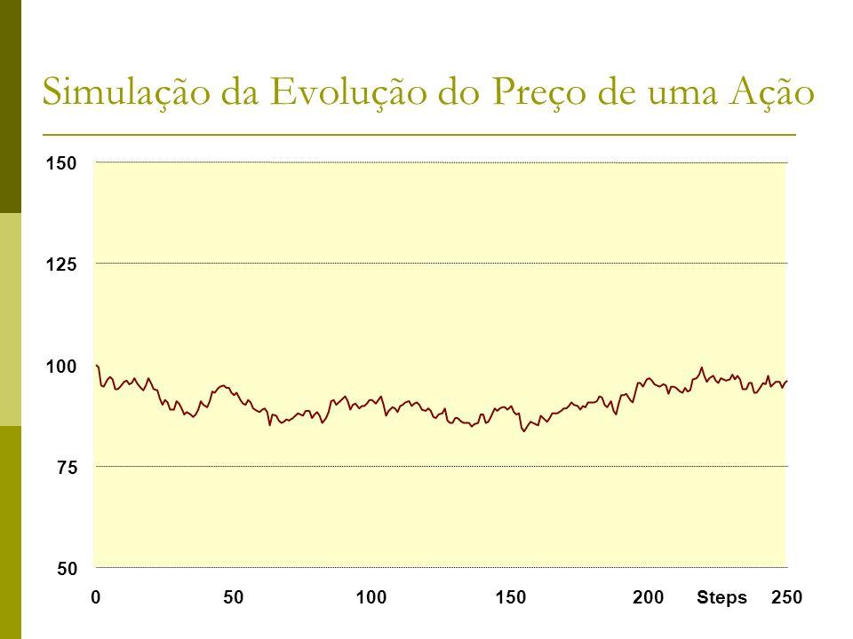 CNO T3 IAG PUC - Rio 29 Simulação da Evolução do Preço de uma Ação 50 75 100 125 150 050100150200250Steps