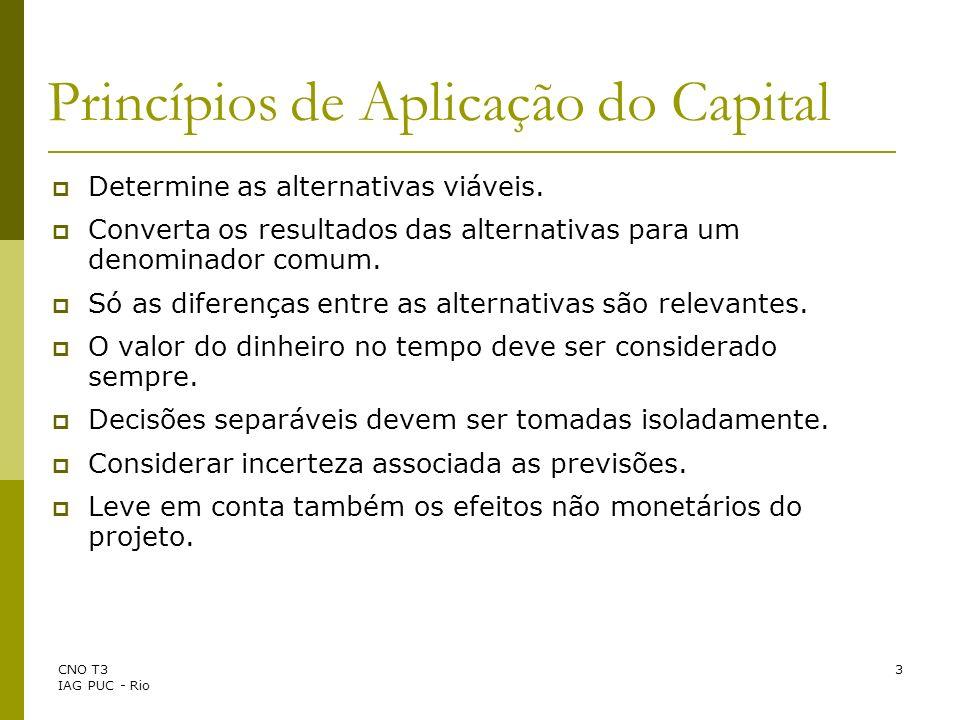 CNO T3 IAG PUC - Rio 3 Princípios de Aplicação do Capital Determine as alternativas viáveis. Converta os resultados das alternativas para um denominad