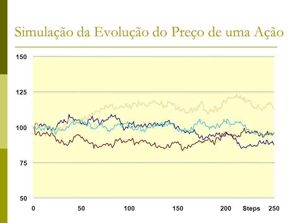 CNO T3 IAG PUC - Rio 31 Simulação da Evolução do Preço de uma Ação 50 75 100 125 150 050100150200250Steps
