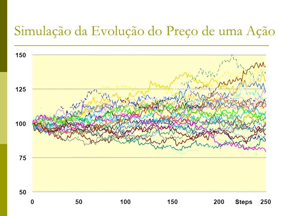 CNO T3 IAG PUC - Rio 32 Simulação da Evolução do Preço de uma Ação 50 75 100 125 150 050100150200250Steps