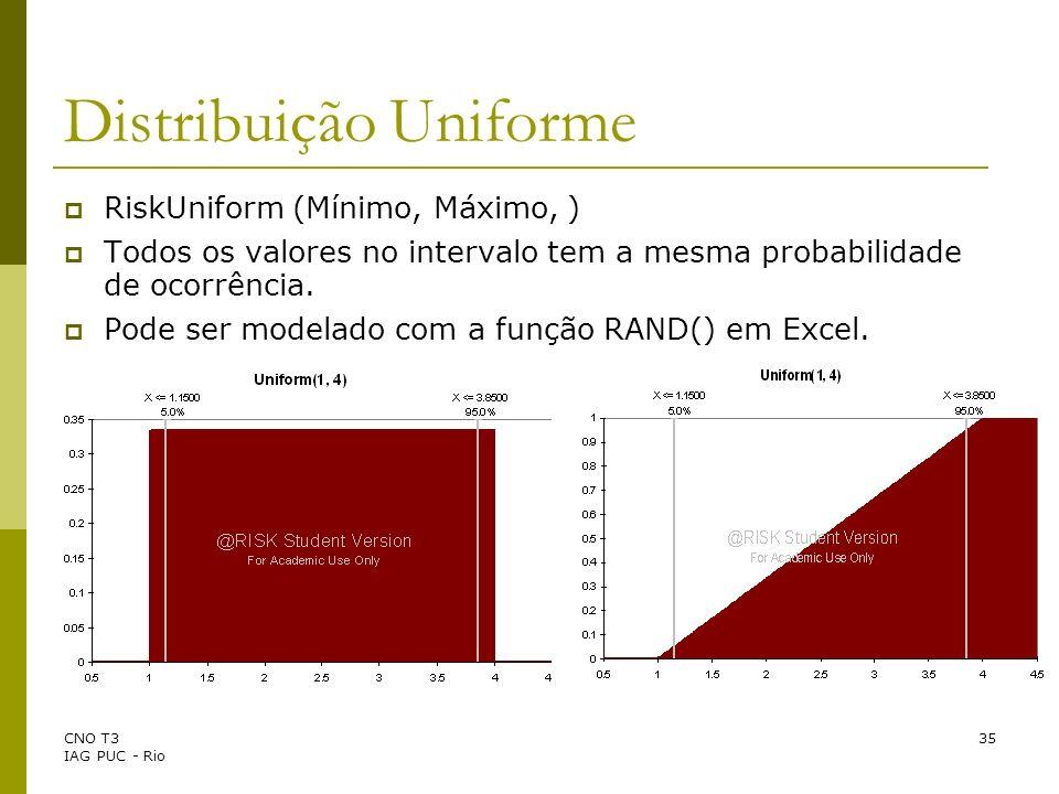 CNO T3 IAG PUC - Rio 35 Distribuição Uniforme RiskUniform (Mínimo, Máximo, ) Todos os valores no intervalo tem a mesma probabilidade de ocorrência. Po
