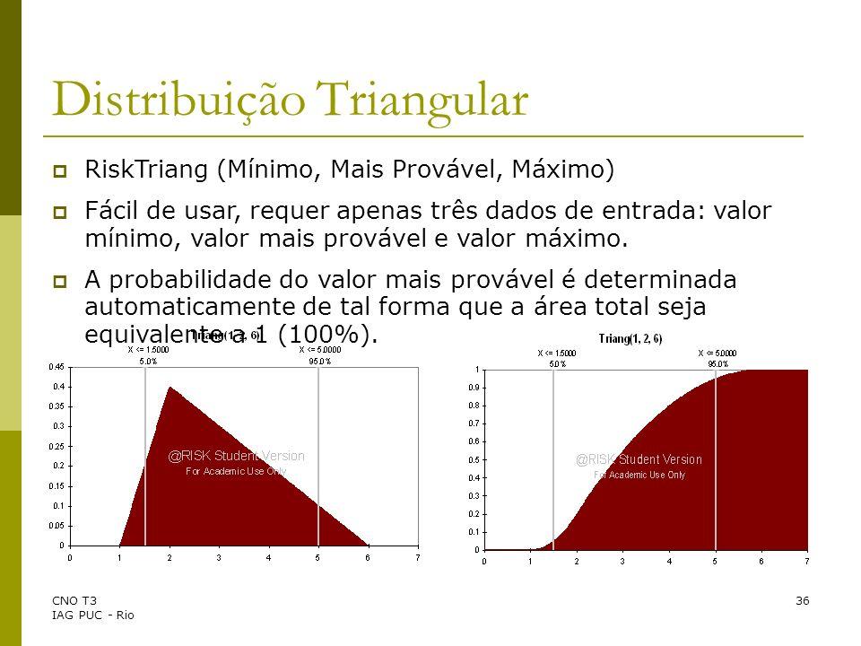 CNO T3 IAG PUC - Rio 36 Distribuição Triangular RiskTriang (Mínimo, Mais Provável, Máximo) Fácil de usar, requer apenas três dados de entrada: valor m