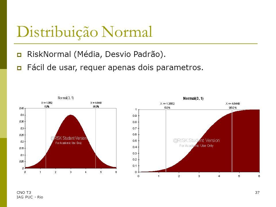 CNO T3 IAG PUC - Rio 37 Distribuição Normal RiskNormal (Média, Desvio Padrão). Fácil de usar, requer apenas dois parametros.