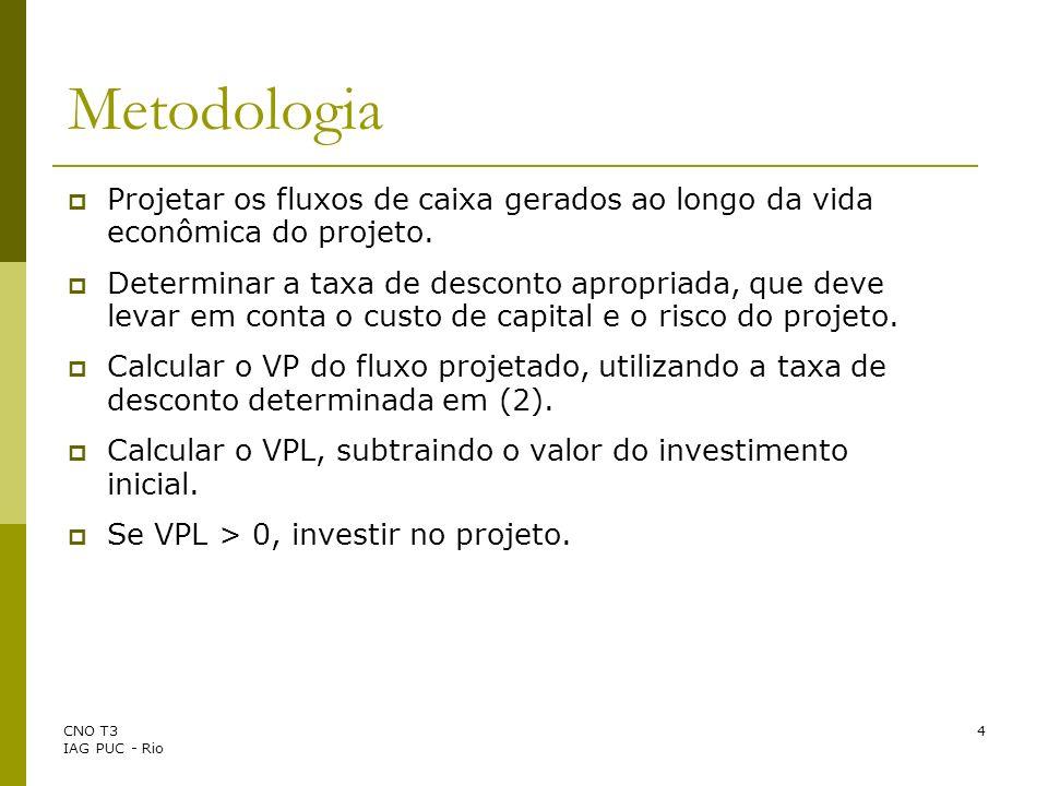 CNO T3 IAG PUC - Rio 4 Metodologia Projetar os fluxos de caixa gerados ao longo da vida econômica do projeto. Determinar a taxa de desconto apropriada