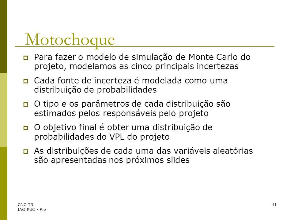 CNO T3 IAG PUC - Rio 41 Motochoque Para fazer o modelo de simulação de Monte Carlo do projeto, modelamos as cinco principais incertezas Cada fonte de