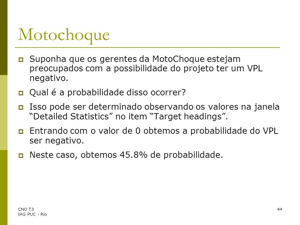CNO T3 IAG PUC - Rio 44 Motochoque Suponha que os gerentes da MotoChoque estejam preocupados com a possibilidade do projeto ter um VPL negativo. Qual