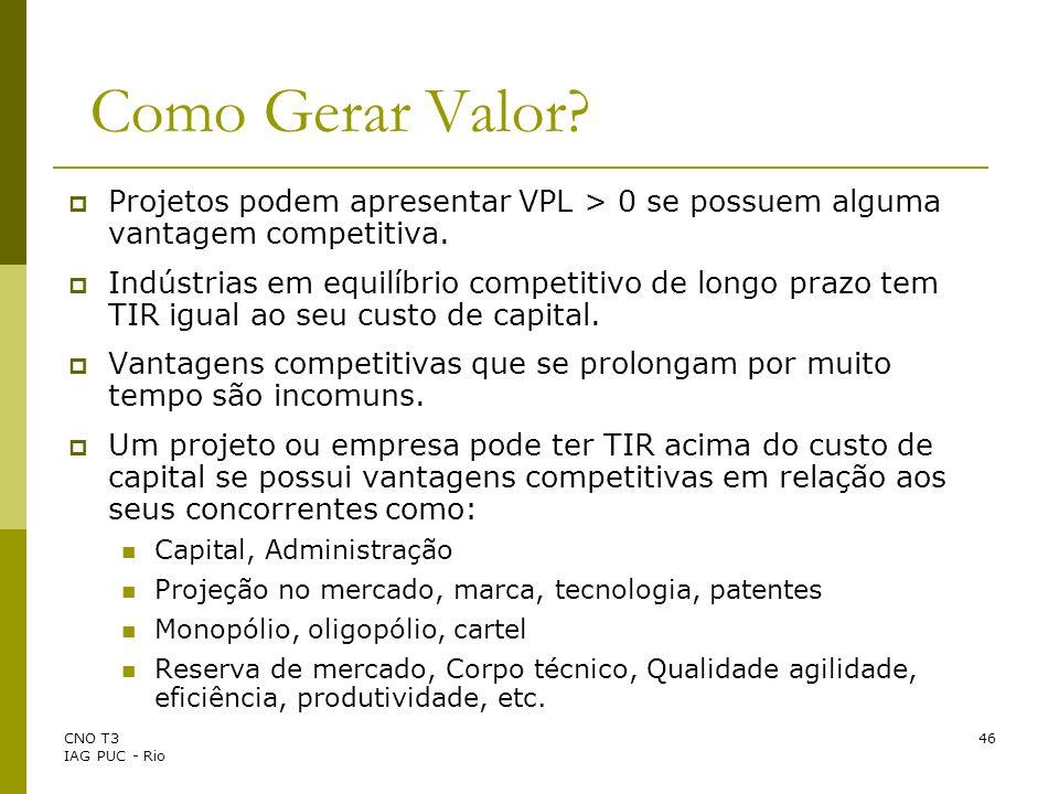 CNO T3 IAG PUC - Rio 46 Como Gerar Valor? Projetos podem apresentar VPL > 0 se possuem alguma vantagem competitiva. Indústrias em equilíbrio competiti