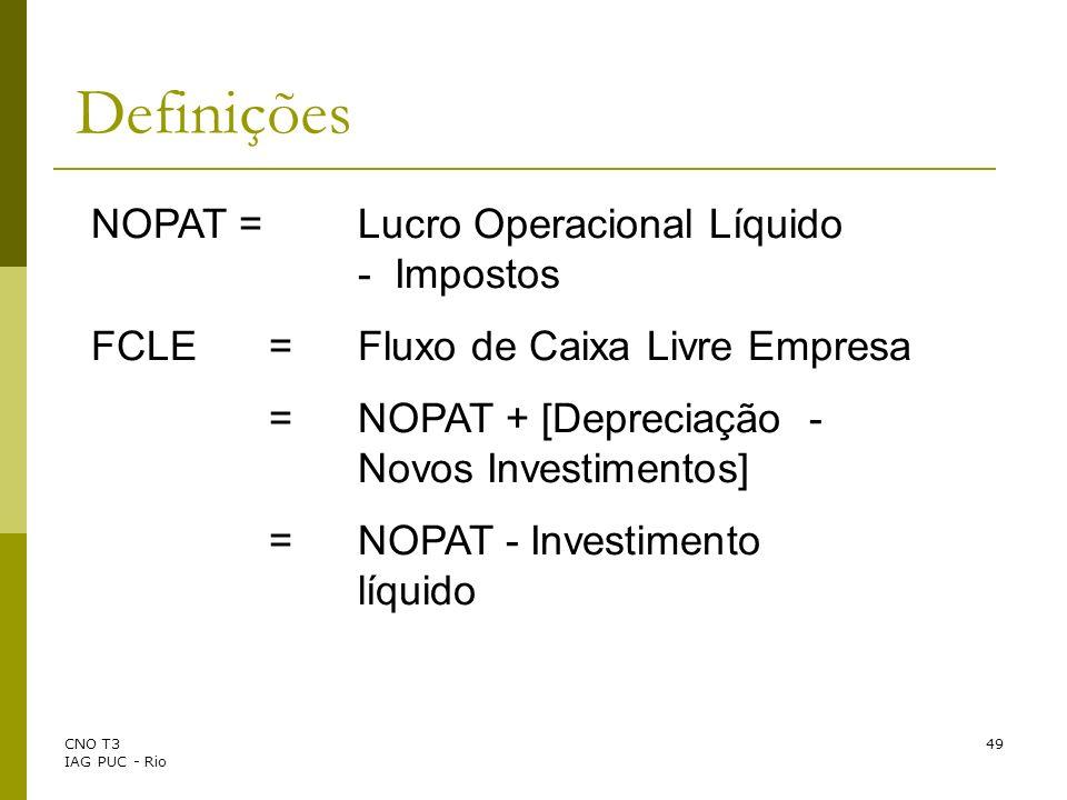CNO T3 IAG PUC - Rio 49 Definições NOPAT = Lucro Operacional Líquido - Impostos FCLE= Fluxo de Caixa Livre Empresa =NOPAT + [Depreciação - Novos Inves