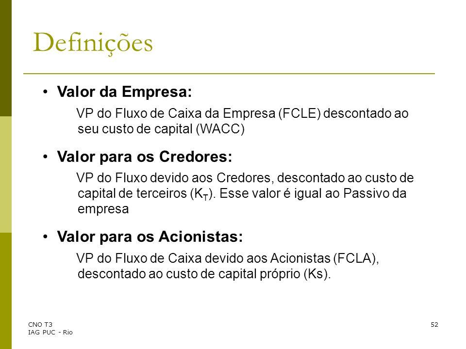 CNO T3 IAG PUC - Rio 52 Valor da Empresa: VP do Fluxo de Caixa da Empresa (FCLE) descontado ao seu custo de capital (WACC) Valor para os Credores: VP