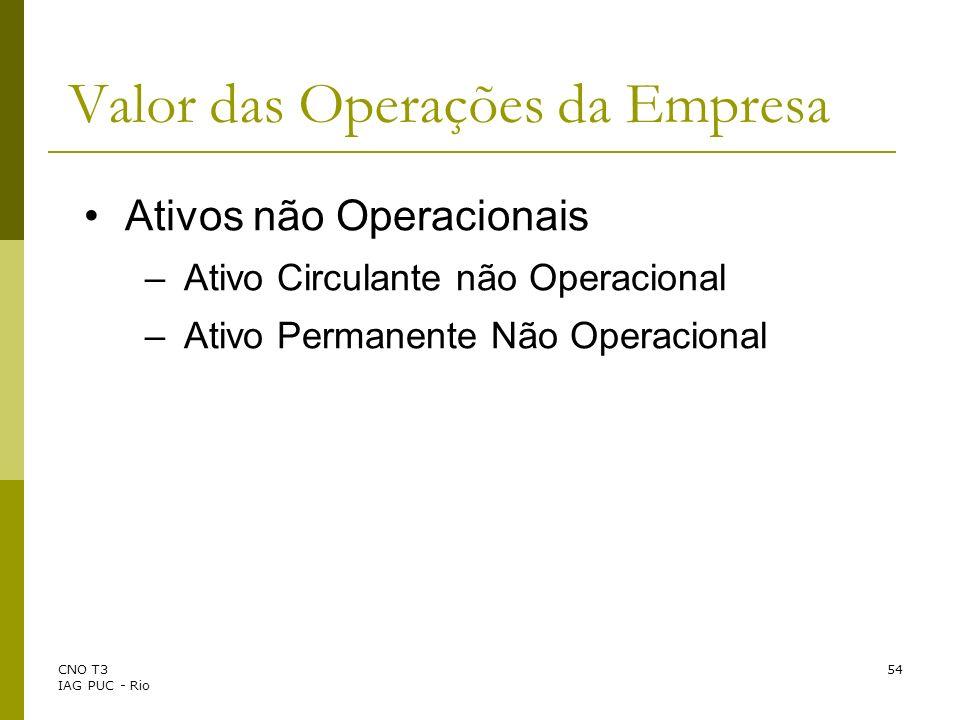 CNO T3 IAG PUC - Rio 54 Valor das Operações da Empresa Ativos não Operacionais –Ativo Circulante não Operacional –Ativo Permanente Não Operacional