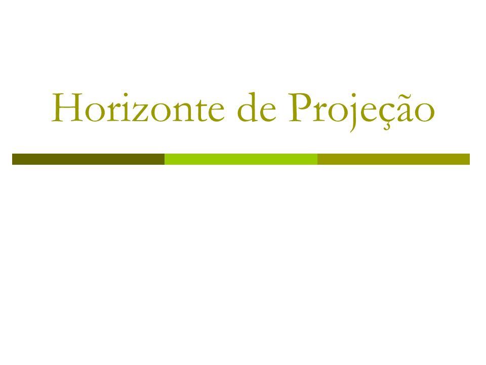 Horizonte de Projeção