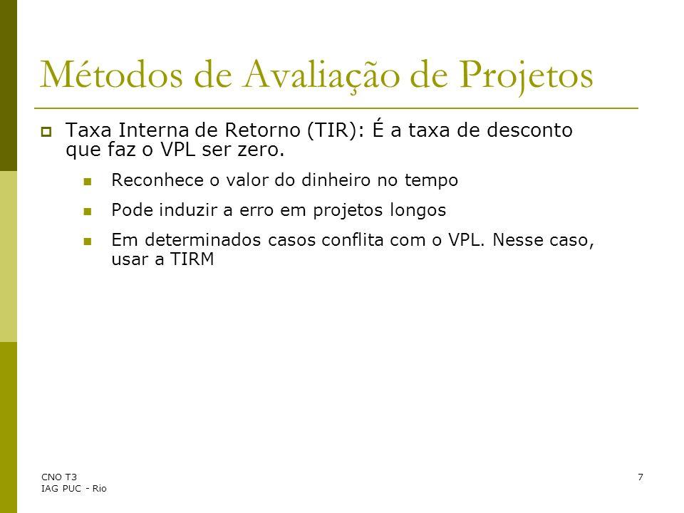 CNO T3 IAG PUC - Rio 7 Taxa Interna de Retorno (TIR): É a taxa de desconto que faz o VPL ser zero. Reconhece o valor do dinheiro no tempo Pode induzir