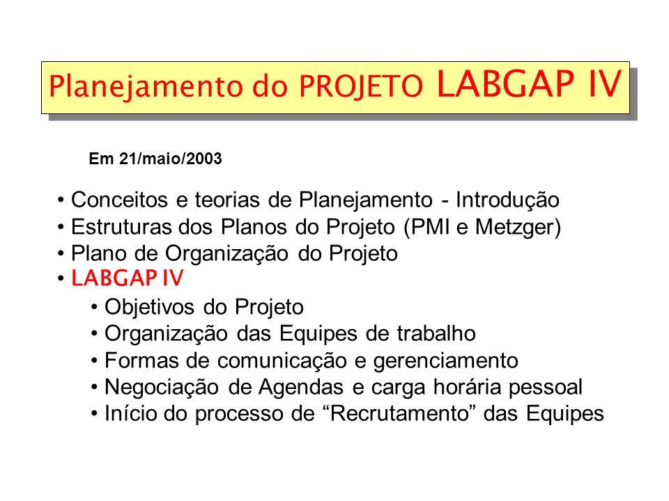 Planejamento do PROJETO LABGAP IV Conceitos e teorias de Planejamento - Introdução Estruturas dos Planos do Projeto (PMI e Metzger) Plano de Organização do Projeto LABGAP IV Objetivos do Projeto Organização das Equipes de trabalho Formas de comunicação e gerenciamento Negociação de Agendas e carga horária pessoal Início do processo de Recrutamento das Equipes Em 21/maio/2003