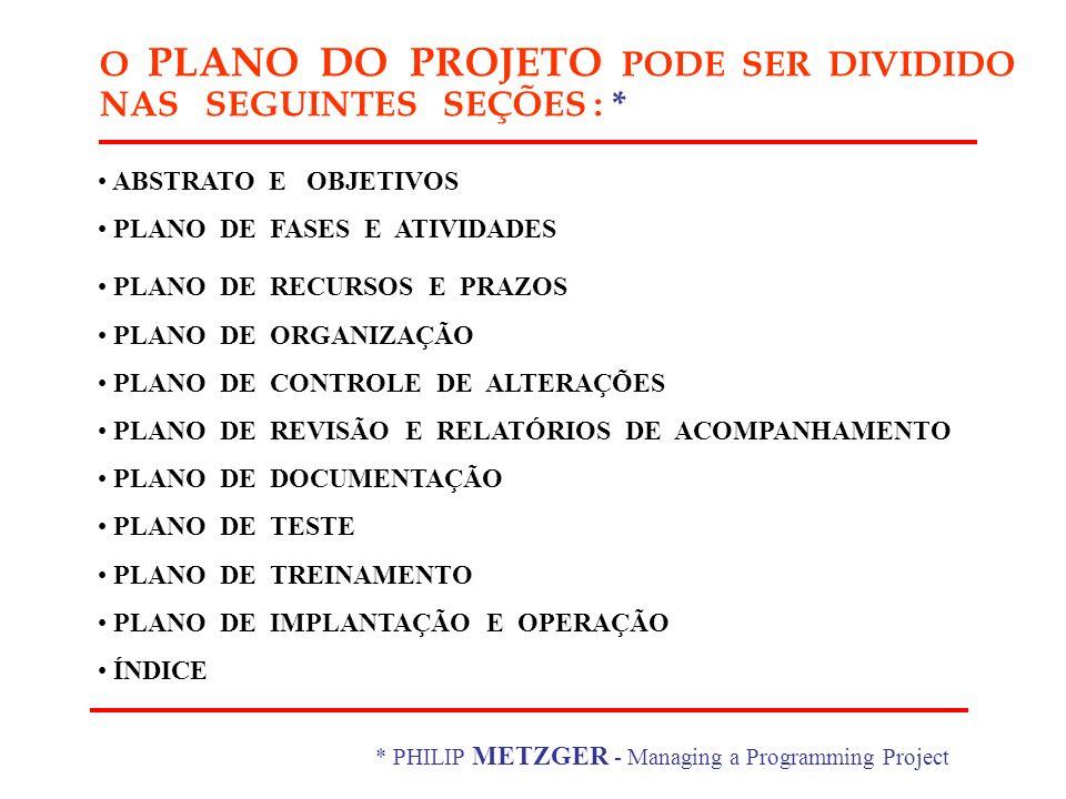 O PLANO DO PROJETO PODE SER DIVIDIDO NAS SEGUINTES SEÇÕES : * ABSTRATO E OBJETIVOS PLANO DE FASES E ATIVIDADES PLANO DE RECURSOS E PRAZOS PLANO DE ORGANIZAÇÃO PLANO DE CONTROLE DE ALTERAÇÕES PLANO DE REVISÃO E RELATÓRIOS DE ACOMPANHAMENTO PLANO DE DOCUMENTAÇÃO PLANO DE TESTE PLANO DE TREINAMENTO PLANO DE IMPLANTAÇÃO E OPERAÇÃO ÍNDICE * PHILIP METZGER - Managing a Programming Project