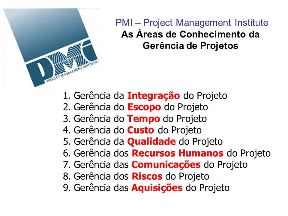 1.Gerência da Integração do Projeto 2.Gerência do Escopo do Projeto 3.Gerência do Tempo do Projeto 4.Gerência do Custo do Projeto 5.Gerência da Qualidade do Projeto 6.Gerência dos Recursos Humanos do Projeto 7.Gerência das Comunicações do Projeto 8.Gerência dos Riscos do Projeto 9.Gerência das Aquisições do Projeto PMI – Project Management Institute As Áreas de Conhecimento da Gerência de Projetos