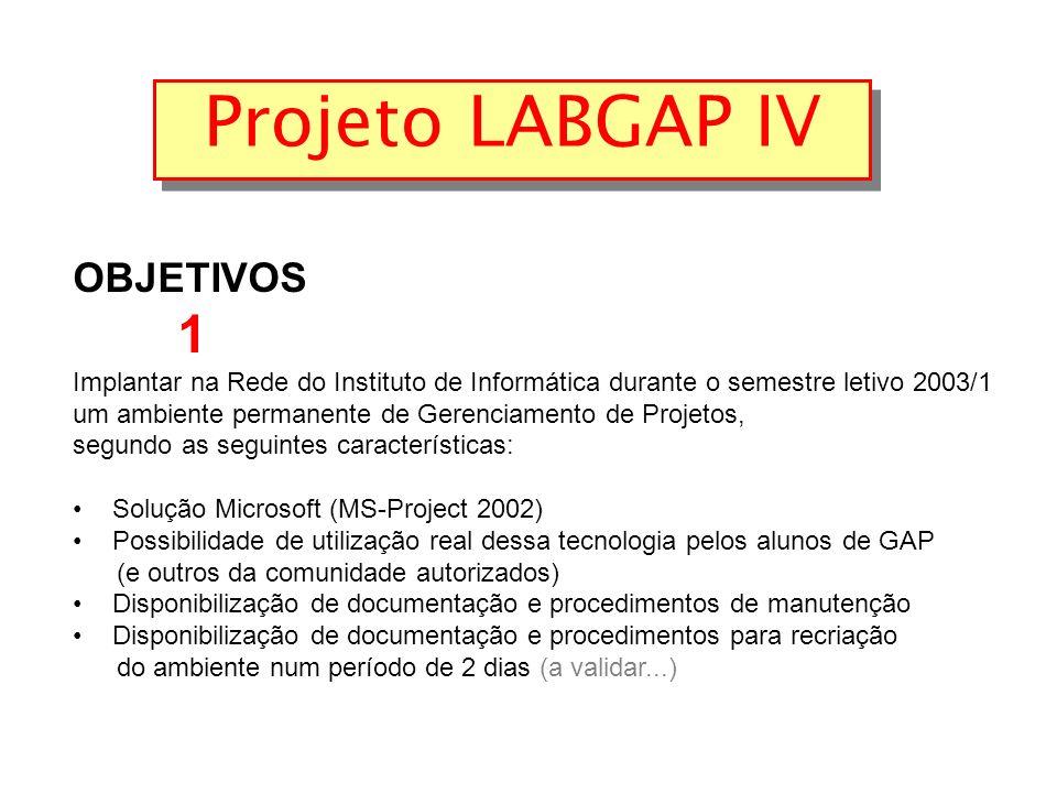 Projeto LABGAP IV OBJETIVOS 2 Oportunizar aos alunos da disciplina INF01016 – semestre 2003/1 uma experiência prática de participação em um Projeto real que envolva, no mínimo, as atividades de Planejamento, Organização, Controle, Execução, Trabalho em equipe, Reuniões virtuais e Avaliação de riscos.