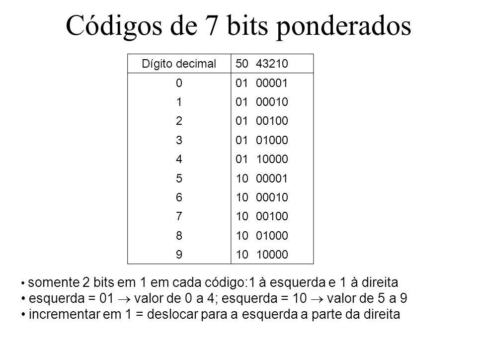 Códigos de 7 bits ponderados somente 2 bits em 1 em cada código:1 à esquerda e 1 à direita esquerda = 01 valor de 0 a 4; esquerda = 10 valor de 5 a 9