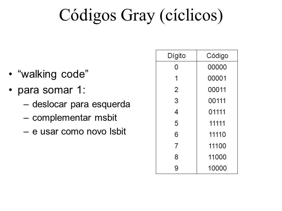 Códigos Gray (cíclicos) walking code para somar 1: –deslocar para esquerda –complementar msbit –e usar como novo lsbit DígitoCódigo 000000 100001 200011 300111 401111 511111 611110 711100 811000 910000